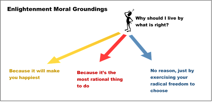 enlightenment moral groundings